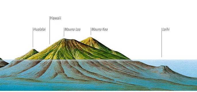 Dünyamızın en yüksek dağının adı nedir? 2