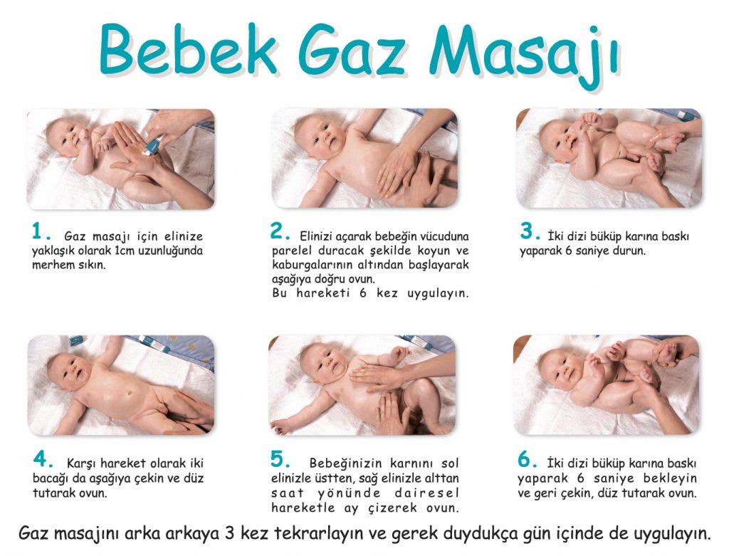 Bebek gazı çıkarma yöntemi