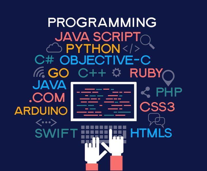 dünyada-en-çok-kullanılan-programlama-dilleri-2019
