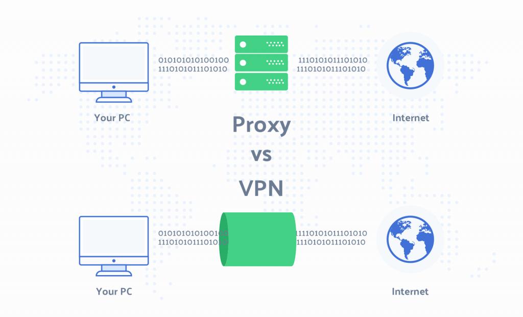 vpn-proxy-farkı