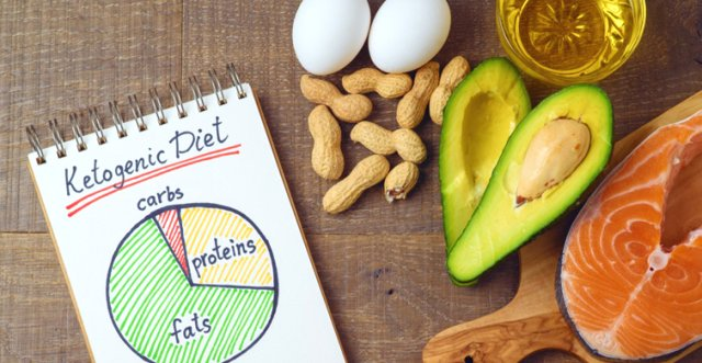 Ketojenik Diyet ve Beslenmenin Etkileri Nelerdir?