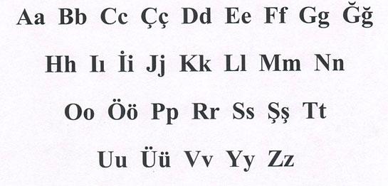 Türkçe alfabesi, sesli ve sessiz harfler