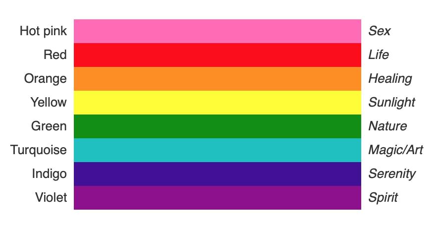 Renklerin anlamları ve insanlar üzerindeki ruhsal etkileri