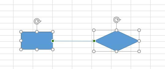Akış şeması örnekleri: İş akış şeması örneği ve sembolleri 2