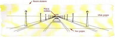 resimde ufuk çizgisi